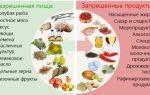 Диета при атопическом дерматите: меню для взрослых